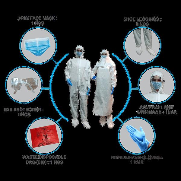 PPE Kit Set